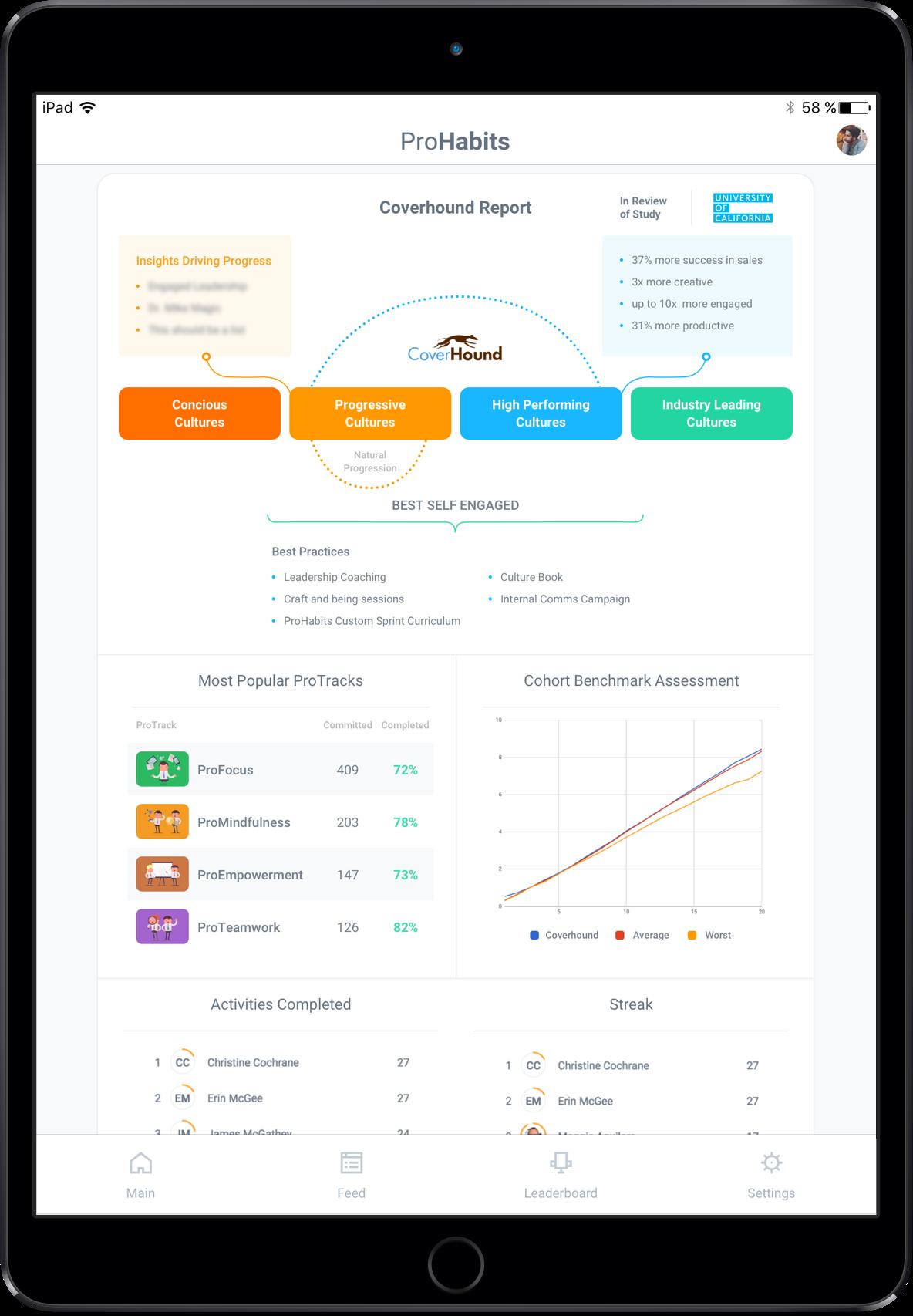 employee activities report dashboard